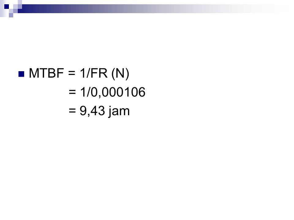 MTBF = 1/FR (N) = 1/0,000106 = 9,43 jam