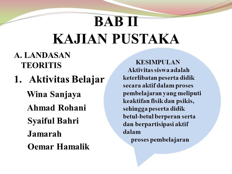 BAB II KAJIAN PUSTAKA 1. Aktivitas Belajar Wina Sanjaya Ahmad Rohani