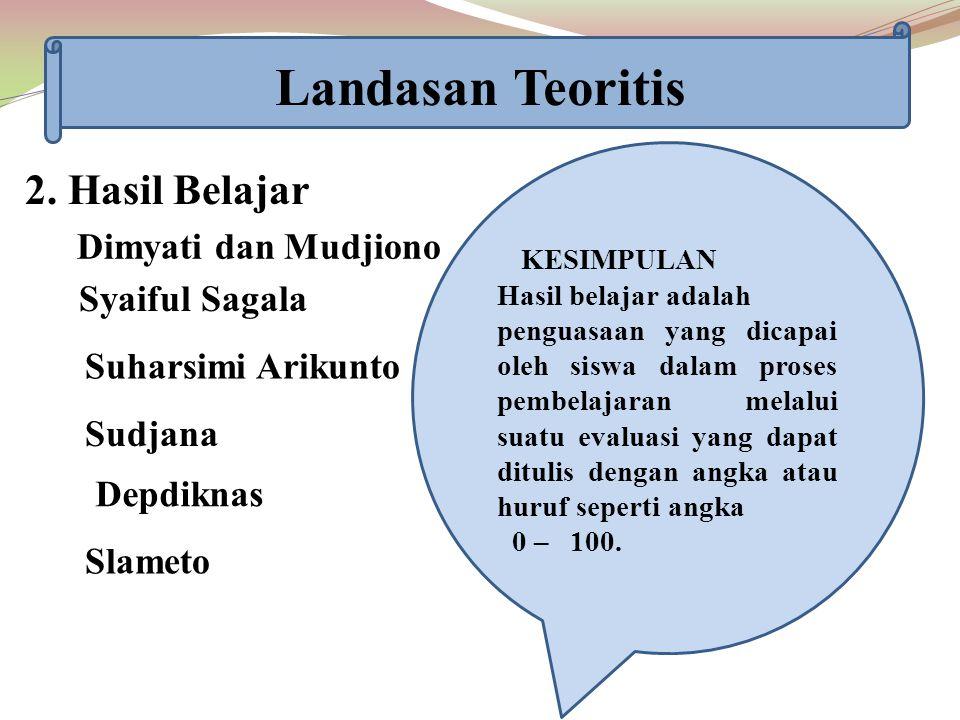 Landasan Teoritis 2. Hasil Belajar Dimyati dan Mudjiono Syaiful Sagala