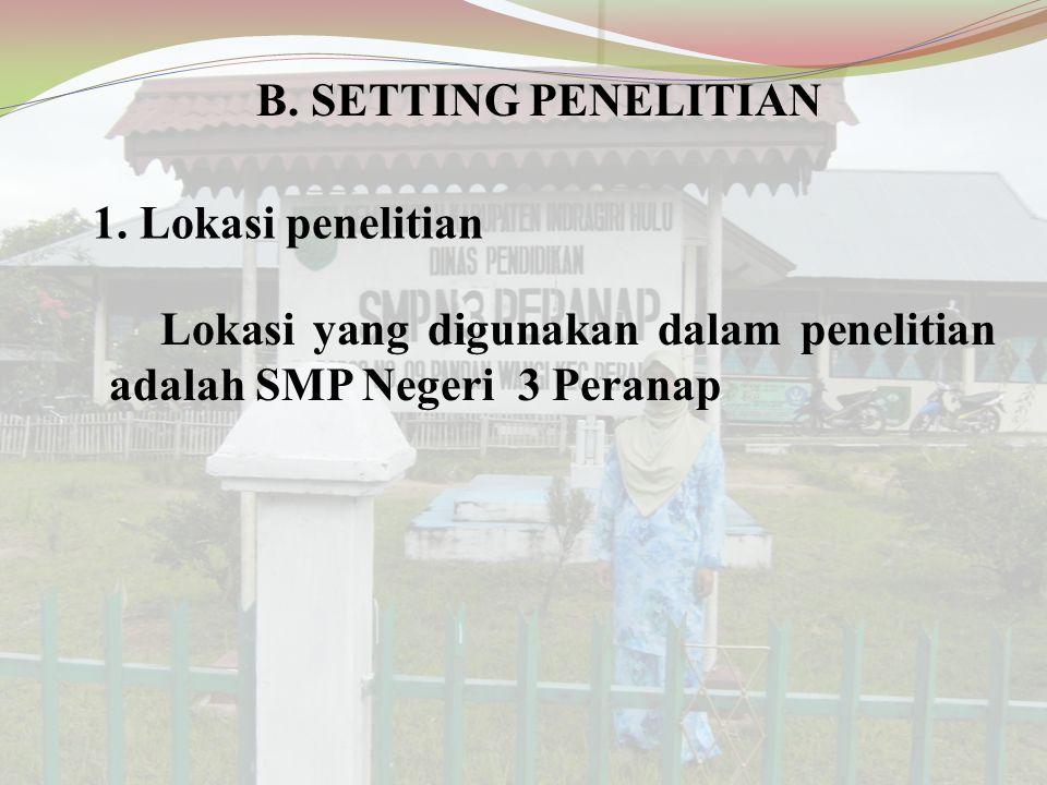 B. SETTING PENELITIAN 1. Lokasi penelitian.