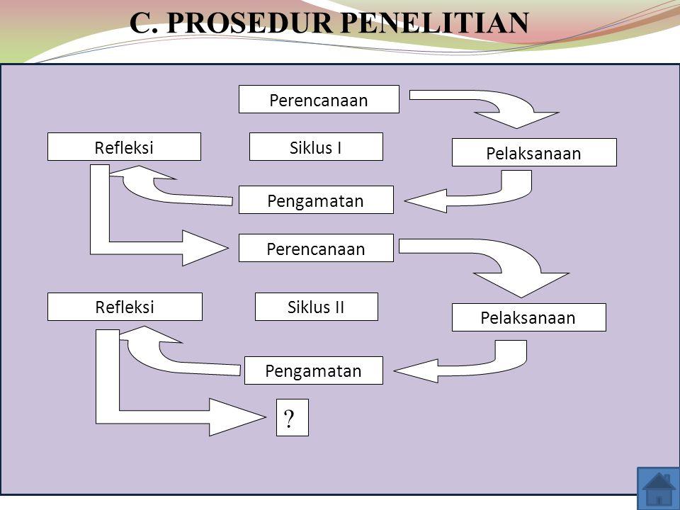 C. PROSEDUR PENELITIAN Perencanaan Refleksi Siklus I Pelaksanaan