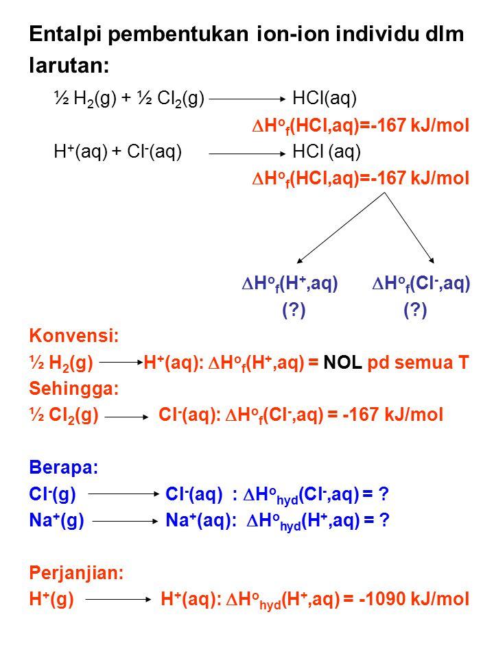 Entalpi pembentukan ion-ion individu dlm larutan: