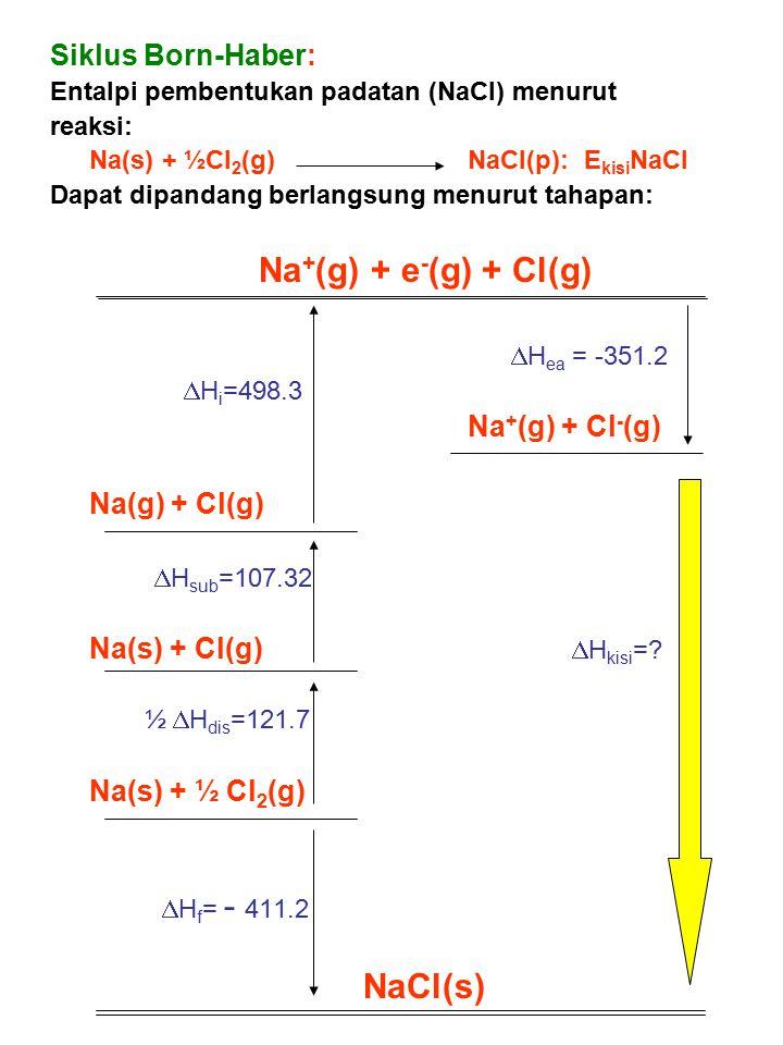 Siklus Born-Haber: Na(g) + Cl(g) Na(s) + Cl(g) Hkisi=