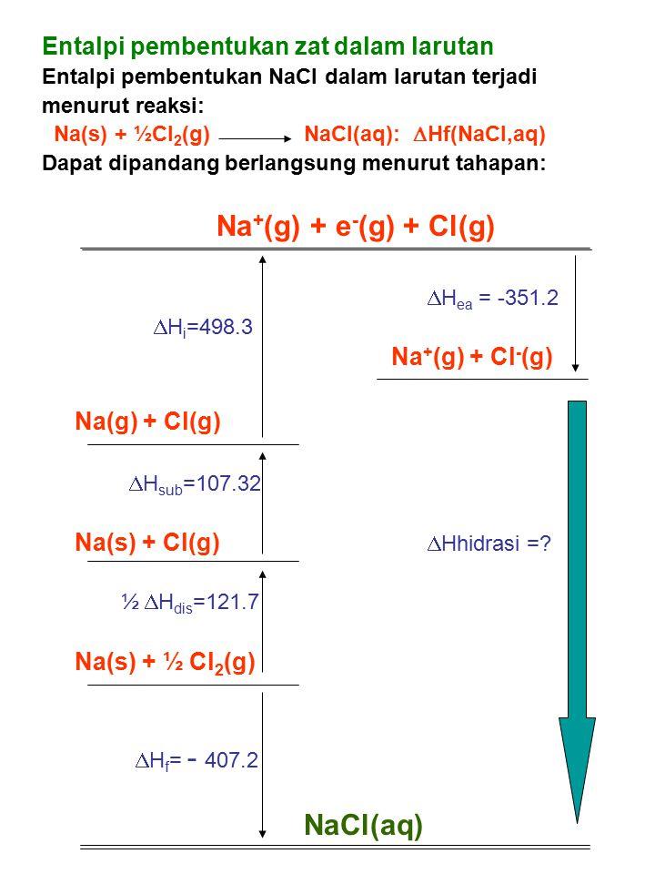 Entalpi pembentukan zat dalam larutan