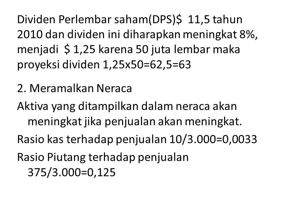 Dividen Perlembar saham(DPS)$ 11,5 tahun 2010 dan dividen ini diharapkan meningkat 8%, menjadi $ 1,25 karena 50 juta lembar maka proyeksi dividen 1,25x50=62,5=63