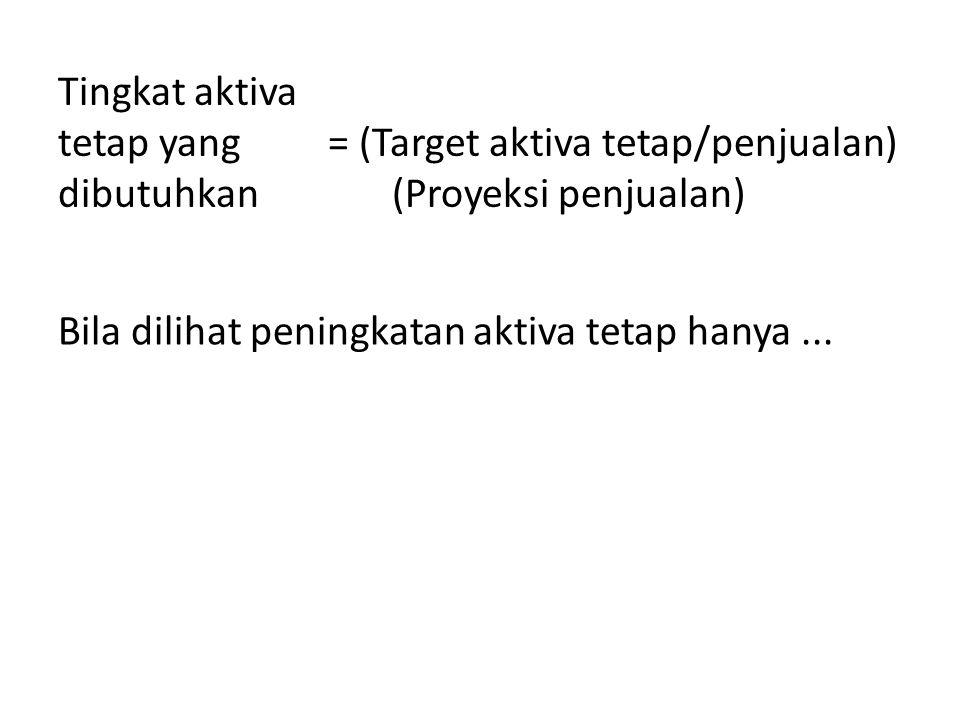 Tingkat aktiva tetap yang = (Target aktiva tetap/penjualan) dibutuhkan (Proyeksi penjualan)