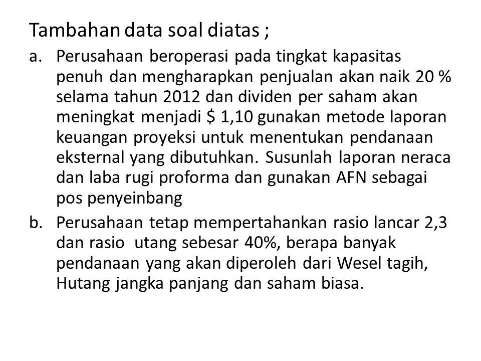 Tambahan data soal diatas ;