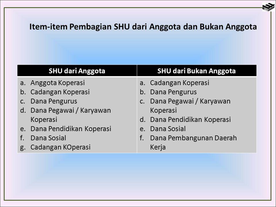 Item-item Pembagian SHU dari Anggota dan Bukan Anggota
