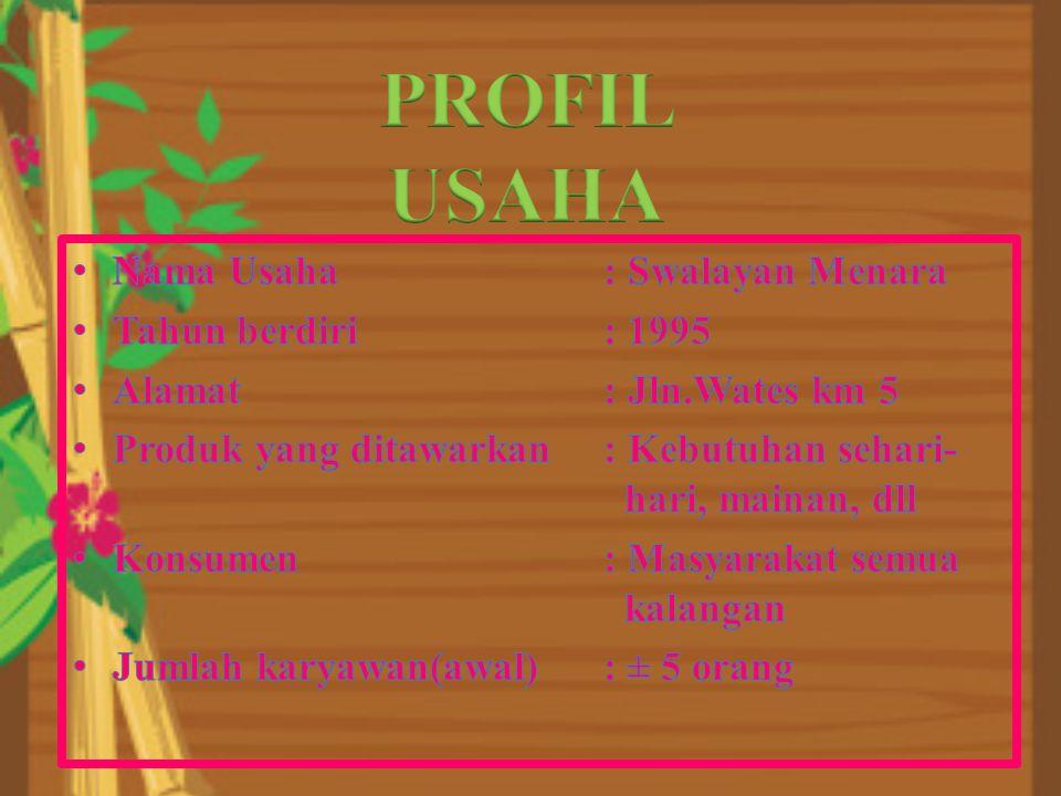 PROFIL USAHA Nama Usaha : Swalayan Menara Tahun berdiri : 1995