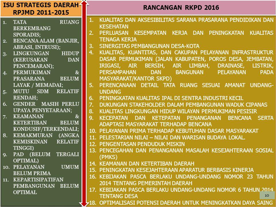 ISU STRATEGIS DAERAH RPJMD 2011-2015 RANCANGAN RKPD 2016