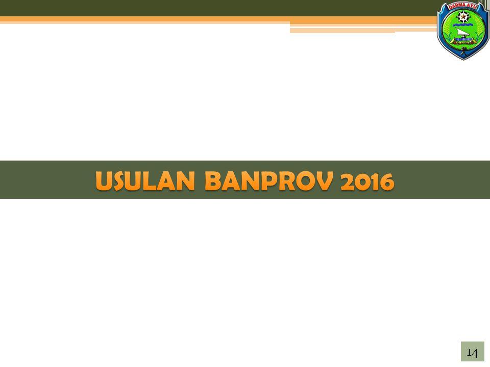 USULAN BANPROV 2016 14