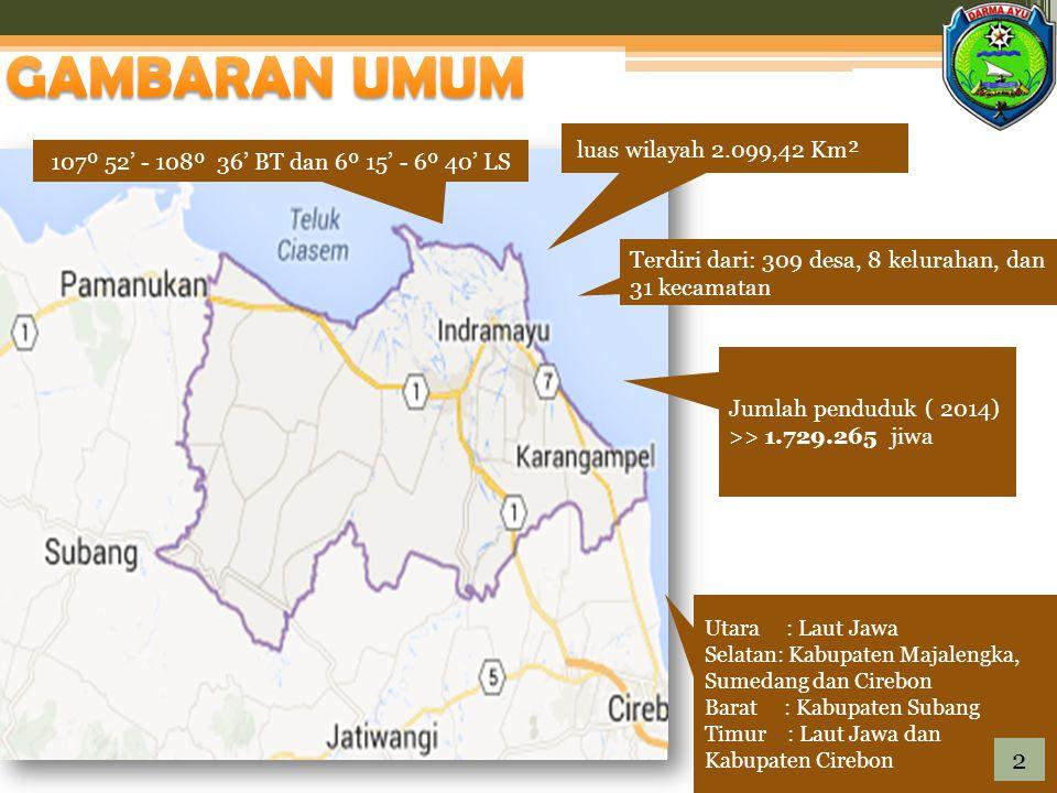 GAMBARAN UMUM 2 luas wilayah 2.099,42 Km²