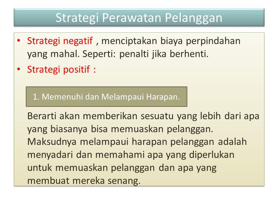 Strategi Perawatan Pelanggan