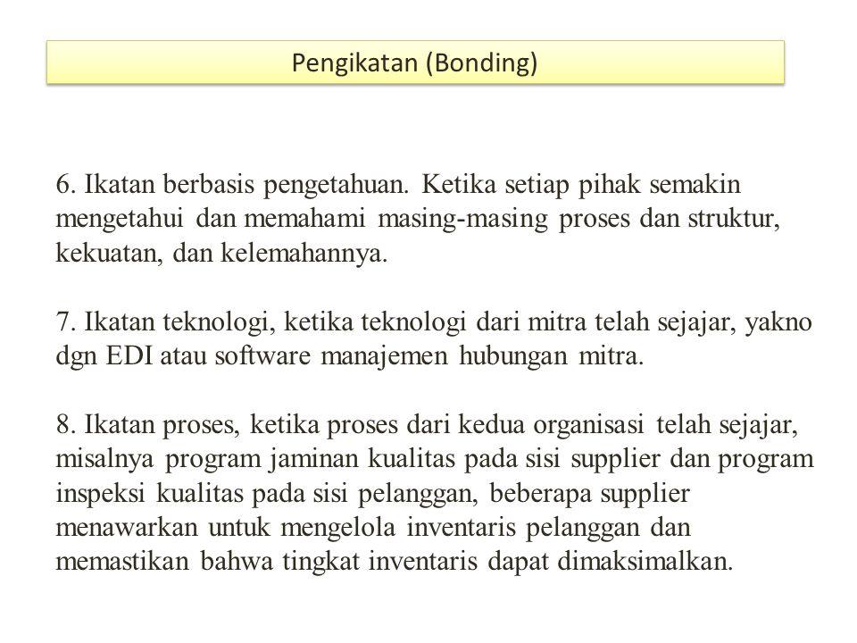 Pengikatan (Bonding)