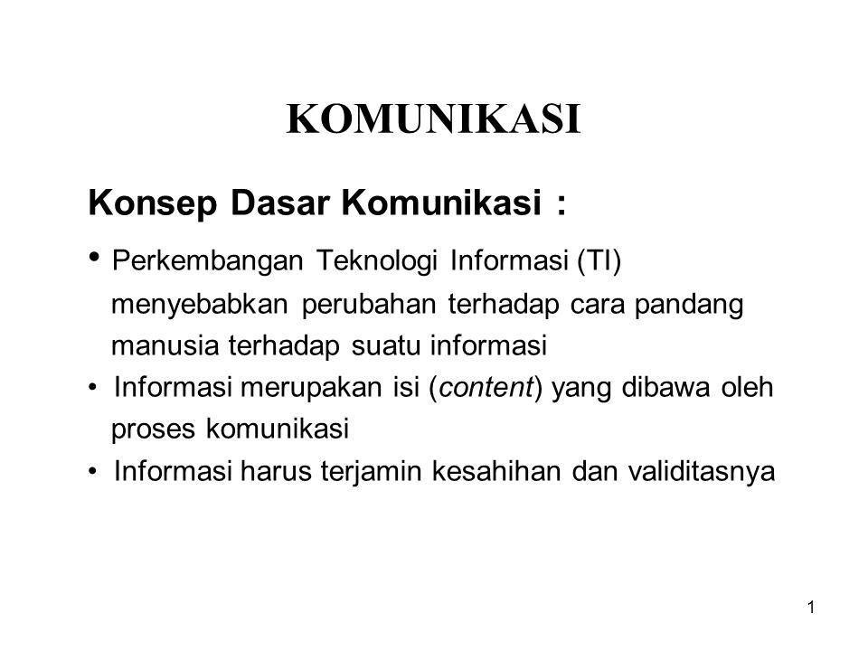 KOMUNIKASI Perkembangan Teknologi Informasi (TI)