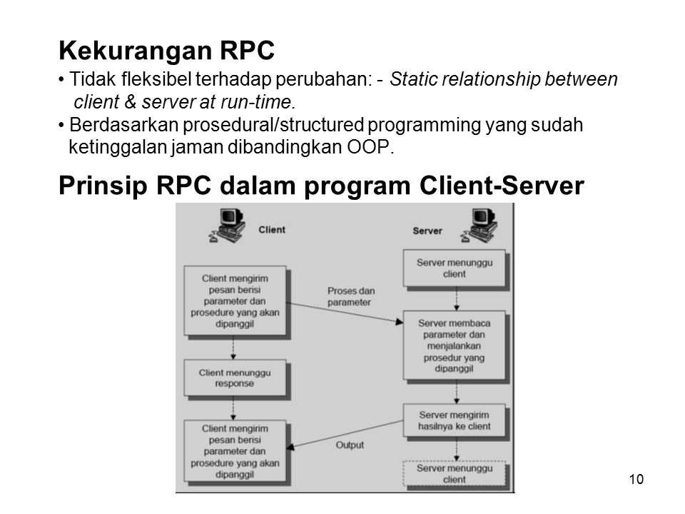 Prinsip RPC dalam program Client-Server