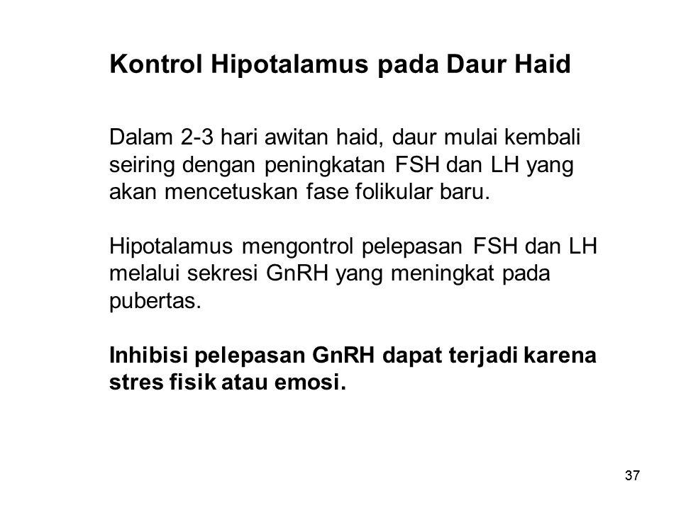 Kontrol Hipotalamus pada Daur Haid