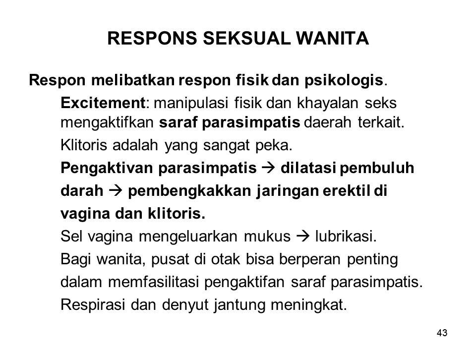 RESPONS SEKSUAL WANITA