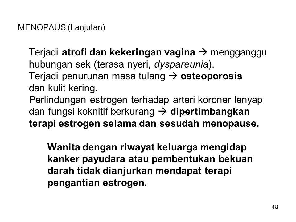Terjadi atrofi dan kekeringan vagina  mengganggu