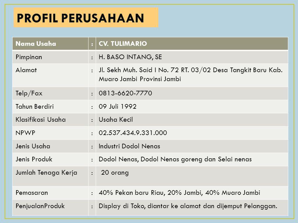 PROFIL PERUSAHAAN Nama Usaha : CV. TULIMARIO Pimpinan