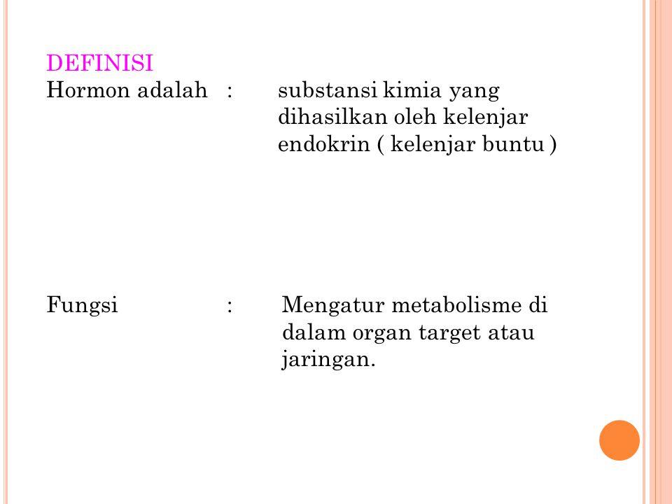 DEFINISI Hormon adalah : substansi kimia yang dihasilkan oleh kelenjar endokrin ( kelenjar buntu )
