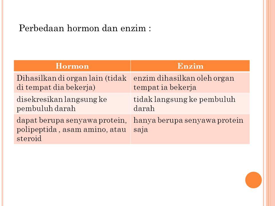Perbedaan hormon dan enzim :