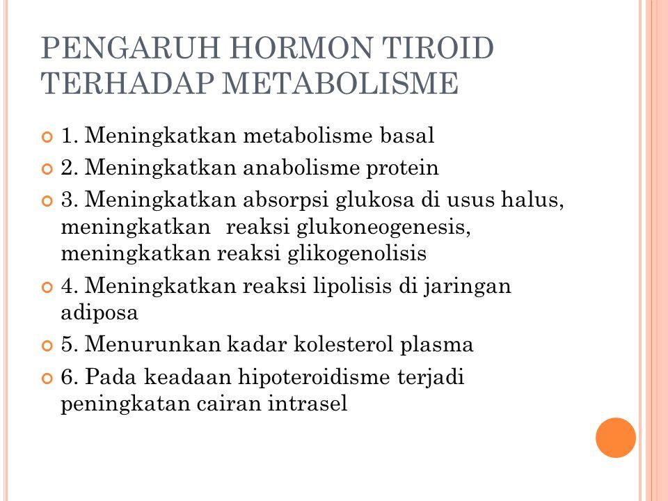 PENGARUH HORMON TIROID TERHADAP METABOLISME