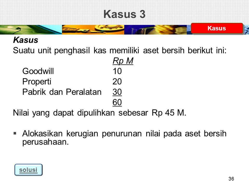 Kasus 3 Kasus. Kasus. Suatu unit penghasil kas memiliki aset bersih berikut ini: Rp M. Goodwill 10.