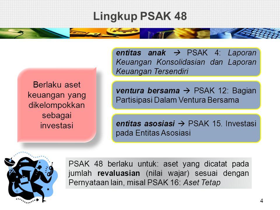 Berlaku aset keuangan yang dikelompokkan sebagai investasi