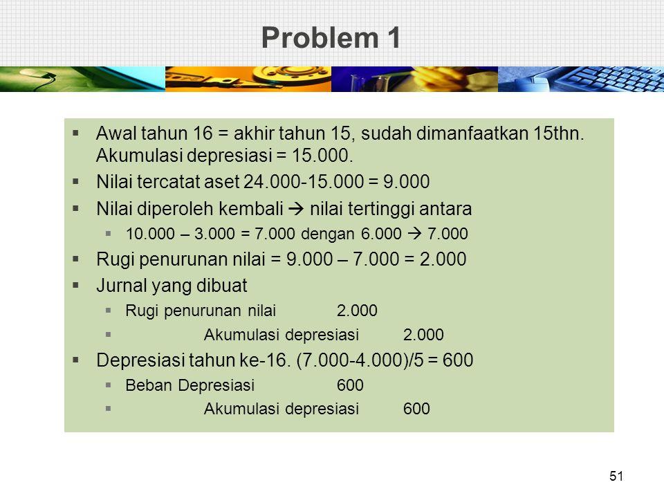 Problem 1 Awal tahun 16 = akhir tahun 15, sudah dimanfaatkan 15thn. Akumulasi depresiasi = 15.000.