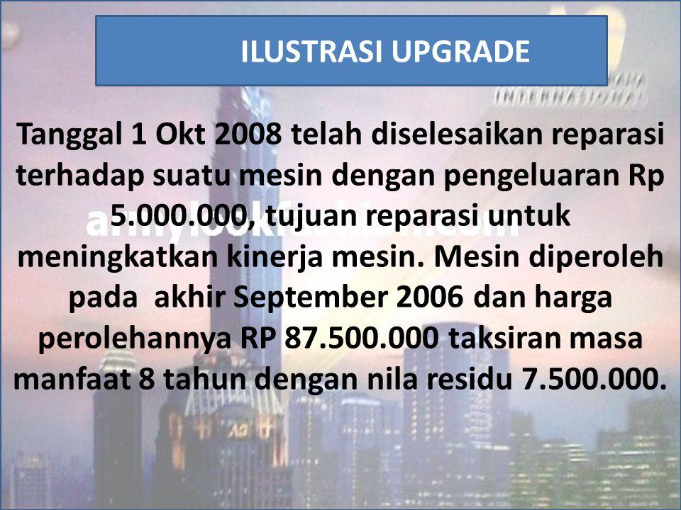 Tanggal 1 Okt 2008 telah diselesaikan reparasi terhadap suatu mesin dengan pengeluaran Rp 5.000.000, tujuan reparasi untuk meningkatkan kinerja mesin. Mesin diperoleh pada akhir September 2006 dan harga perolehannya RP 87.500.000 taksiran masa manfaat 8 tahun dengan nila residu 7.500.000.