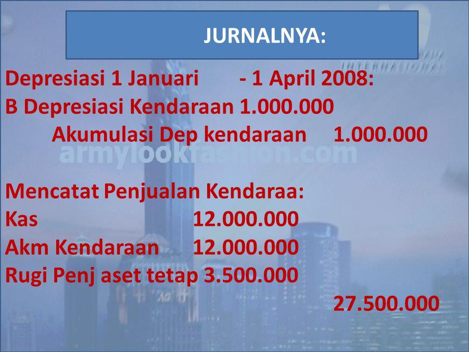 Depresiasi 1 Januari - 1 April 2008: