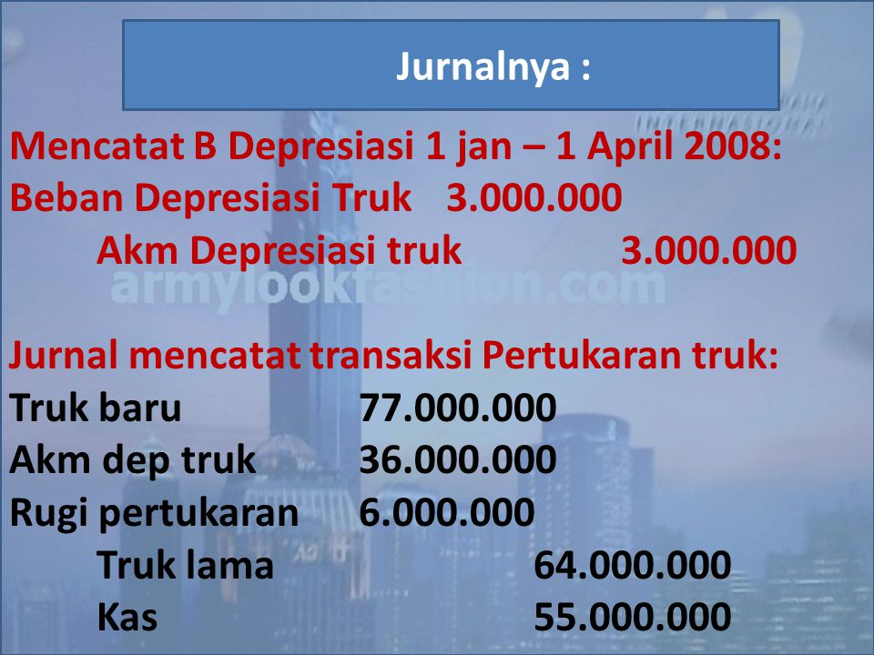 Mencatat B Depresiasi 1 jan – 1 April 2008: