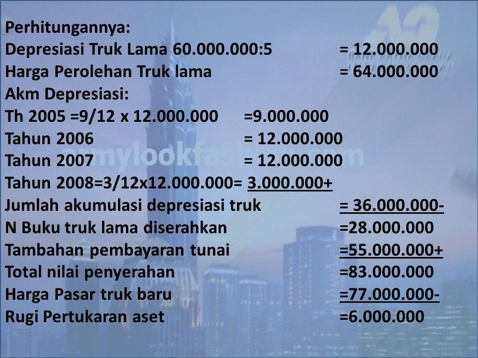 Perhitungannya: Depresiasi Truk Lama 60.000.000:5 = 12.000.000. Harga Perolehan Truk lama = 64.000.000.
