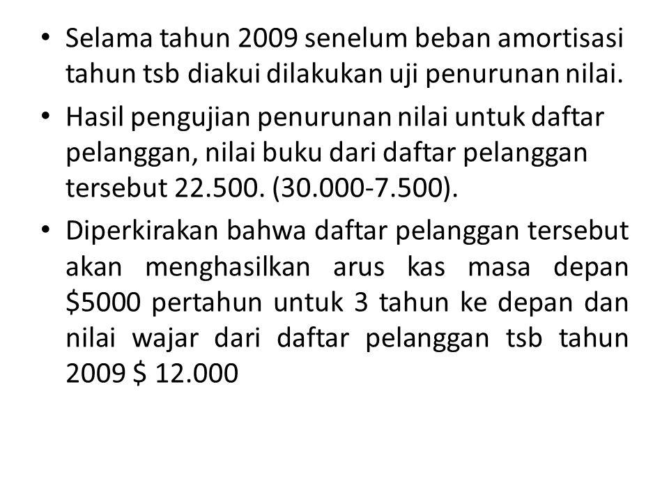 Selama tahun 2009 senelum beban amortisasi tahun tsb diakui dilakukan uji penurunan nilai.