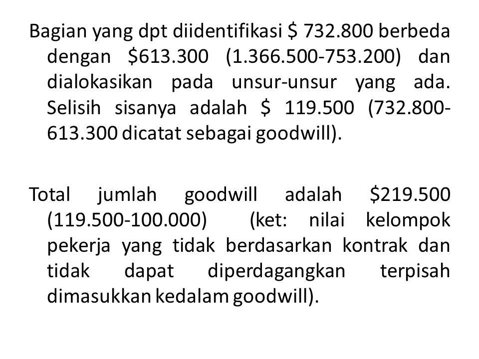 Bagian yang dpt diidentifikasi $ 732. 800 berbeda dengan $613. 300 (1