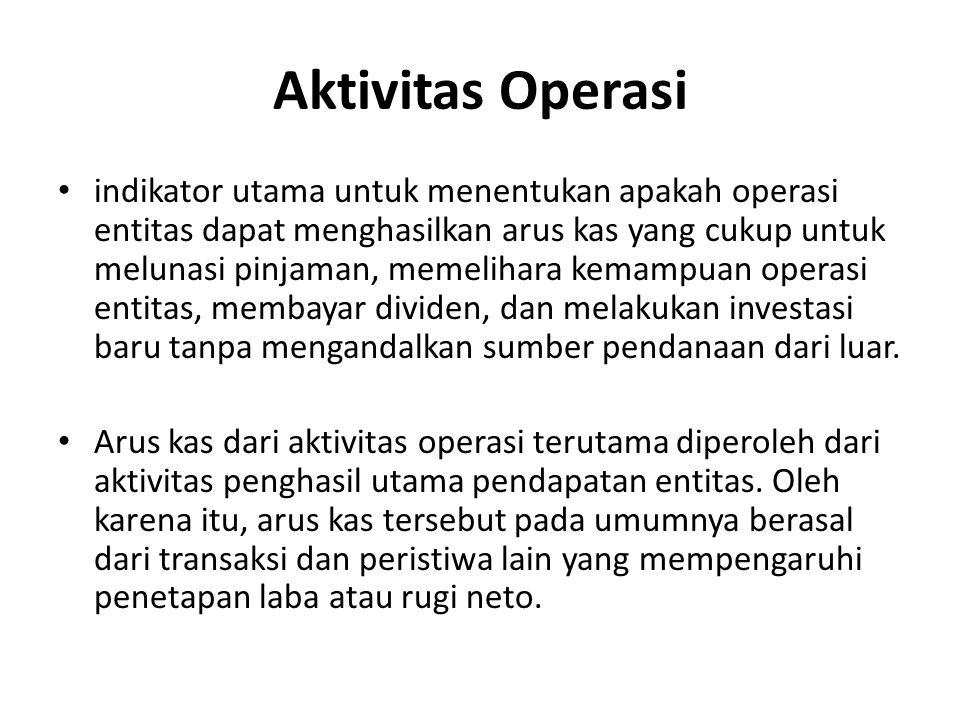 Aktivitas Operasi