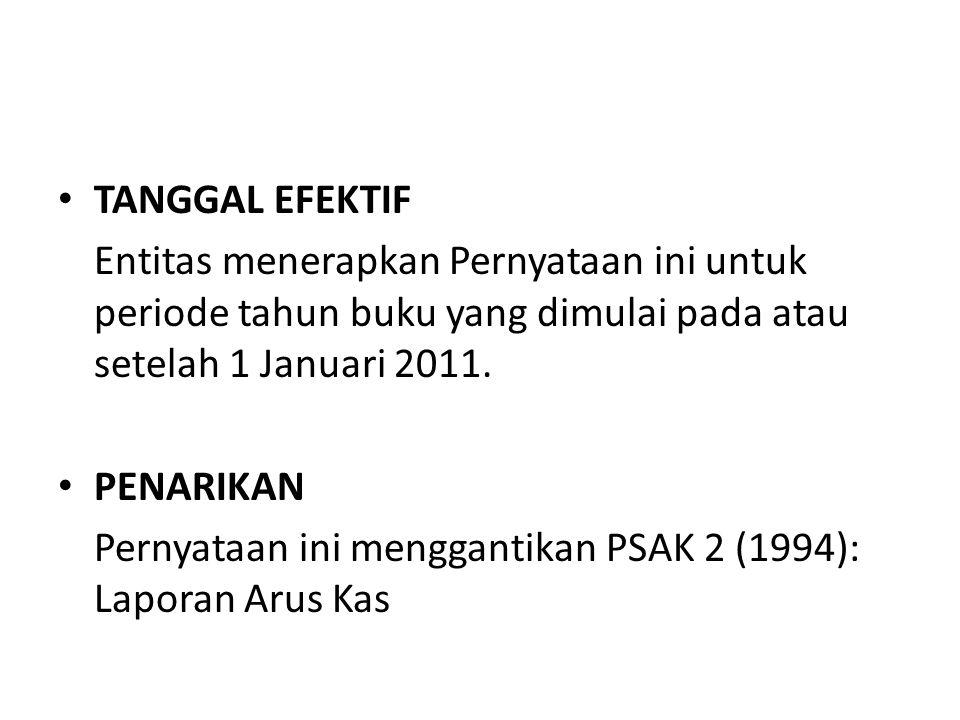 TANGGAL EFEKTIF Entitas menerapkan Pernyataan ini untuk periode tahun buku yang dimulai pada atau setelah 1 Januari 2011.