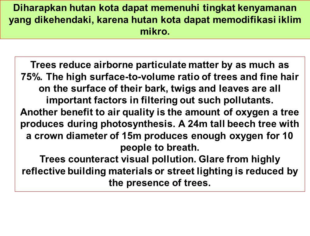 Diharapkan hutan kota dapat memenuhi tingkat kenyamanan yang dikehendaki, karena hutan kota dapat memodifikasi iklim mikro.