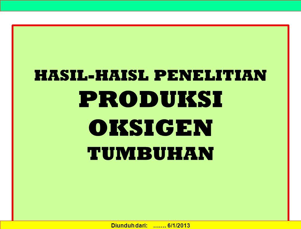 HASIL-HAISL PENELITIAN PRODUKSI