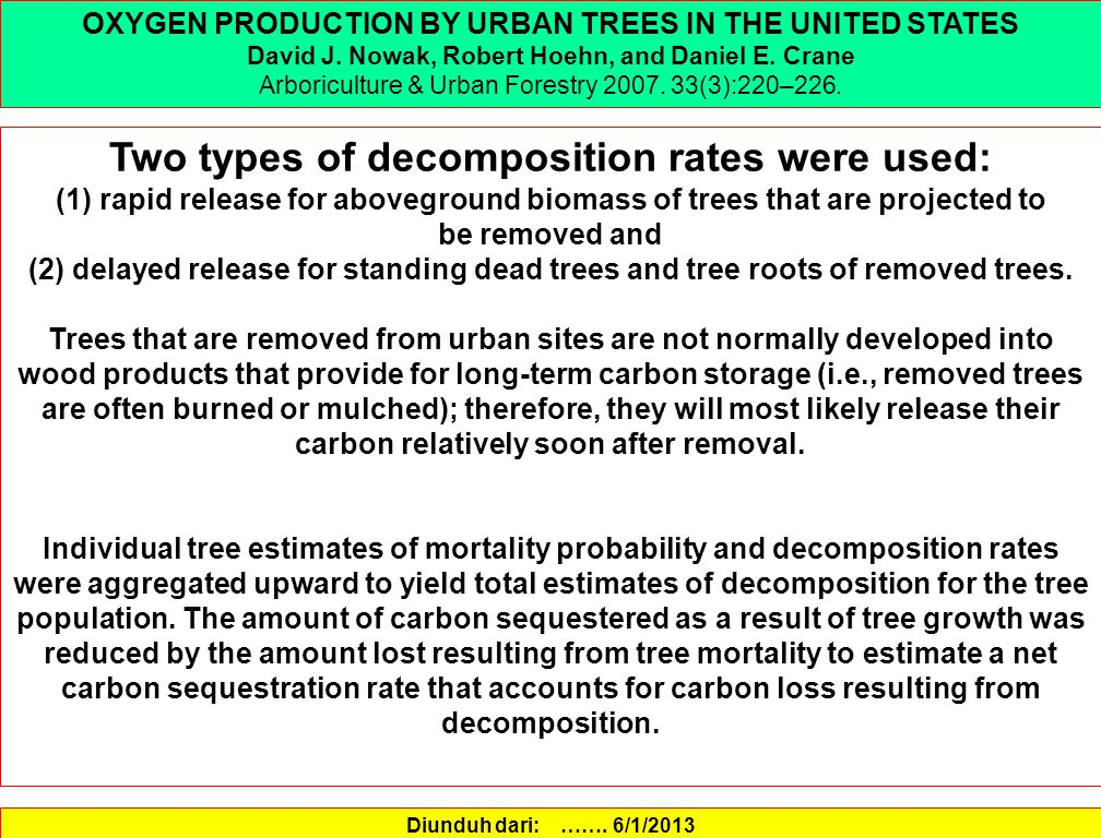 Two types of decomposition rates were used: