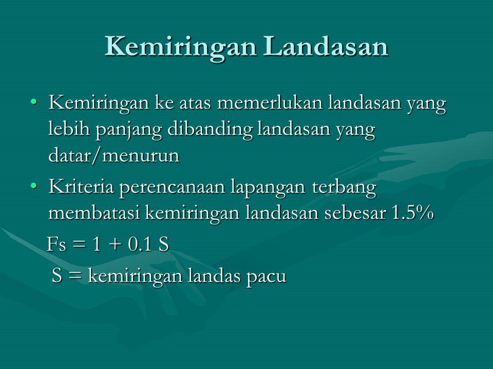 Kemiringan Landasan Kemiringan ke atas memerlukan landasan yang lebih panjang dibanding landasan yang datar/menurun.