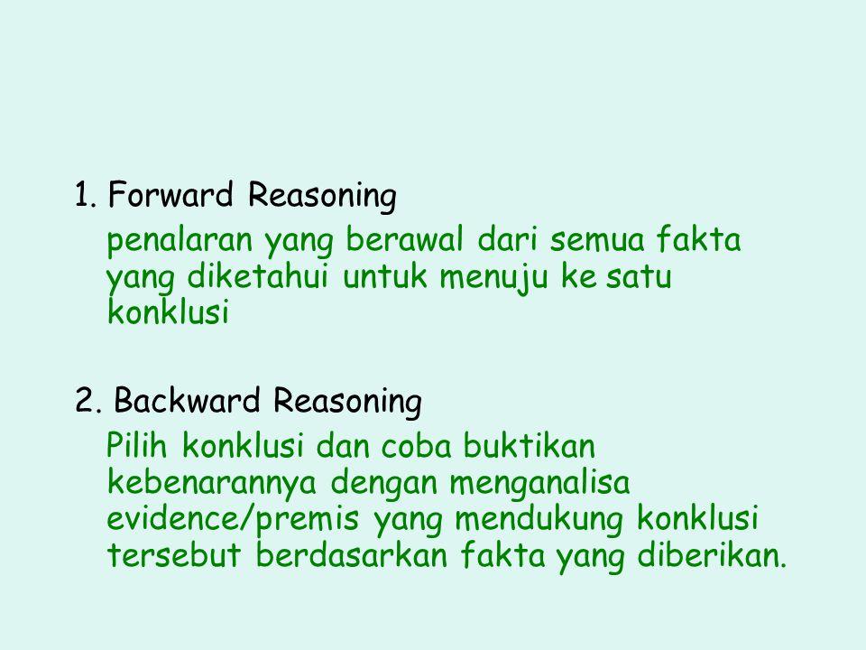 1. Forward Reasoning penalaran yang berawal dari semua fakta yang diketahui untuk menuju ke satu konklusi.