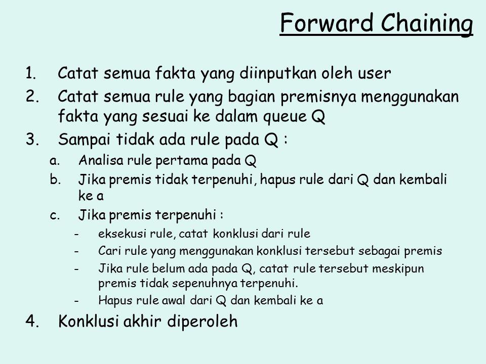 Forward Chaining Catat semua fakta yang diinputkan oleh user