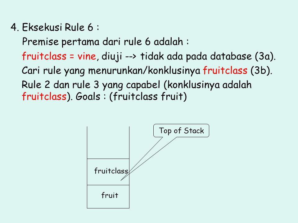 Premise pertama dari rule 6 adalah :