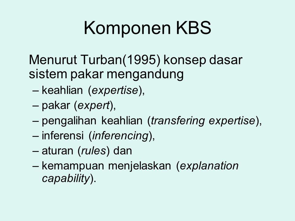 Komponen KBS Menurut Turban(1995) konsep dasar sistem pakar mengandung