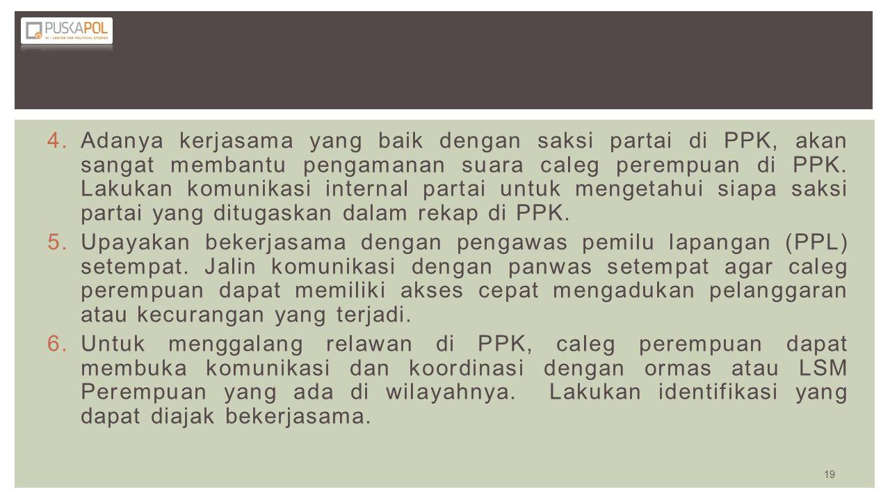 Adanya kerjasama yang baik dengan saksi partai di PPK, akan sangat membantu pengamanan suara caleg perempuan di PPK. Lakukan komunikasi internal partai untuk mengetahui siapa saksi partai yang ditugaskan dalam rekap di PPK.