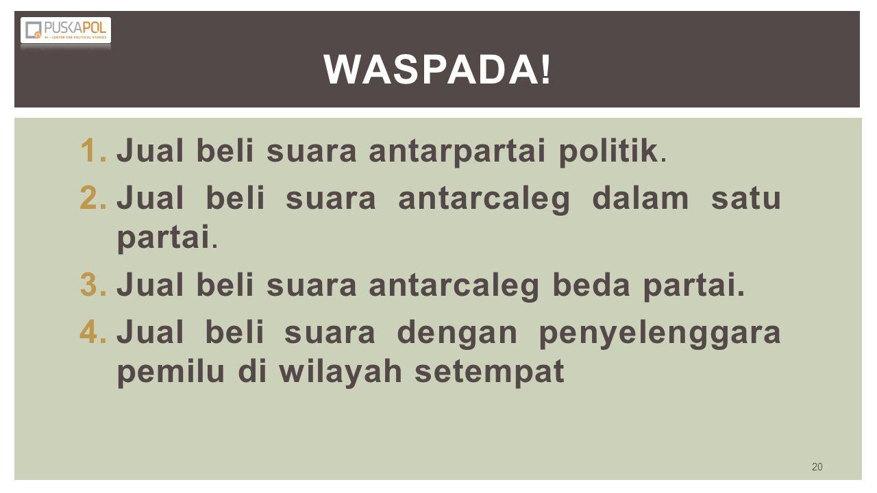 WASPADA! Jual beli suara antarpartai politik.