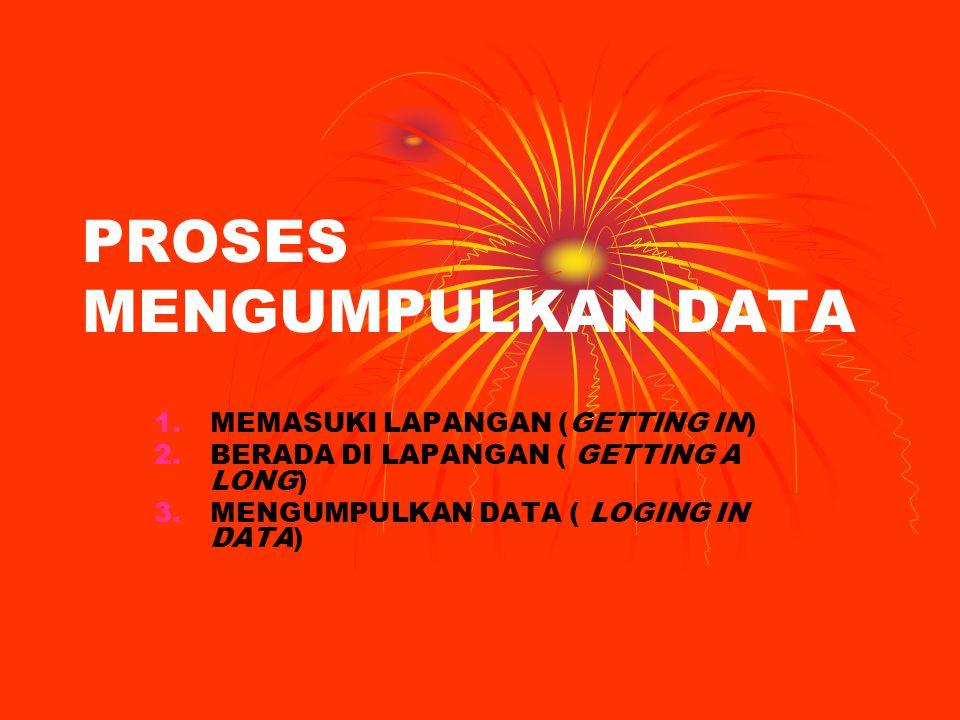 PROSES MENGUMPULKAN DATA