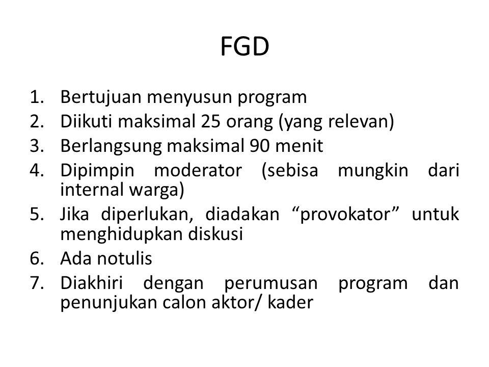 FGD Bertujuan menyusun program